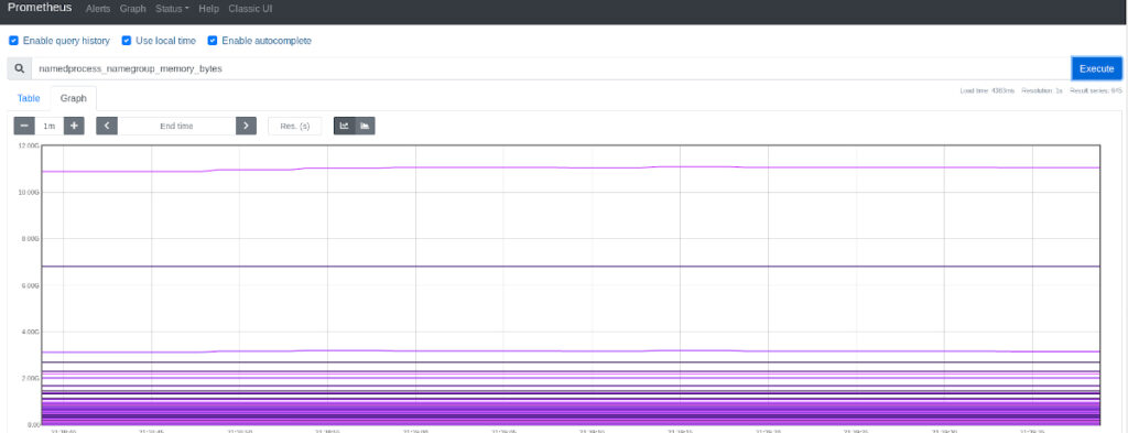 Prometheus - Prcoess_Exporter - Identificar los procesos que mas memoria consumen